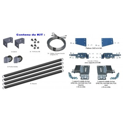 Kit de remplacement ressorts de torsion porte Wayne Dalton