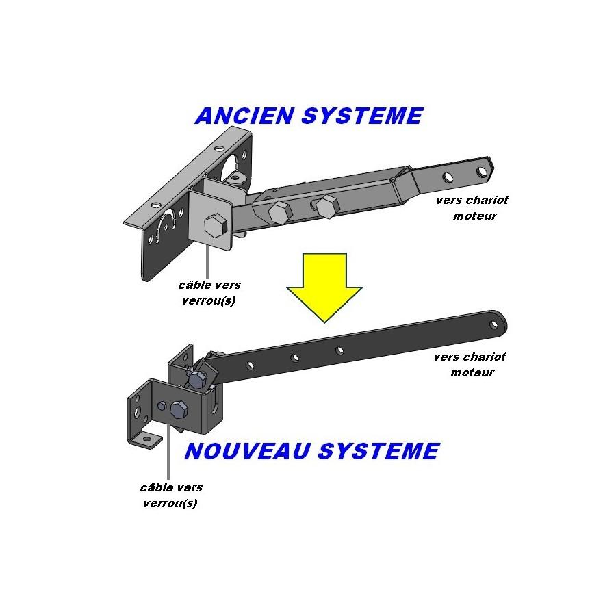Kit basculeur de d verrouillage pour basculante motoris e for Systeme verrouillage porte garage