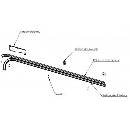 Doubles Rails Horizontaux Sectionnelle