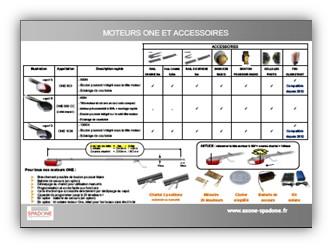 Documentation de présentation des opérateurs de porte de garage ONE