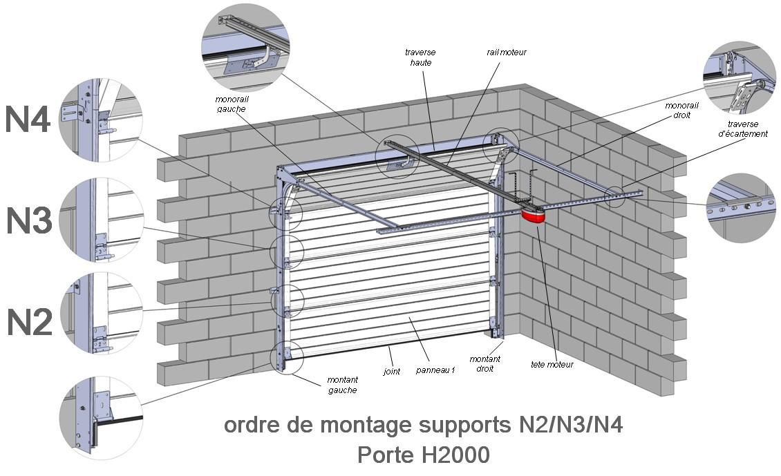 Montage des supports numérotés N2 N3 N4 sur Sectionnelle H2000
