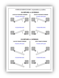 portes de service isol es 40 mm axone spadone. Black Bedroom Furniture Sets. Home Design Ideas