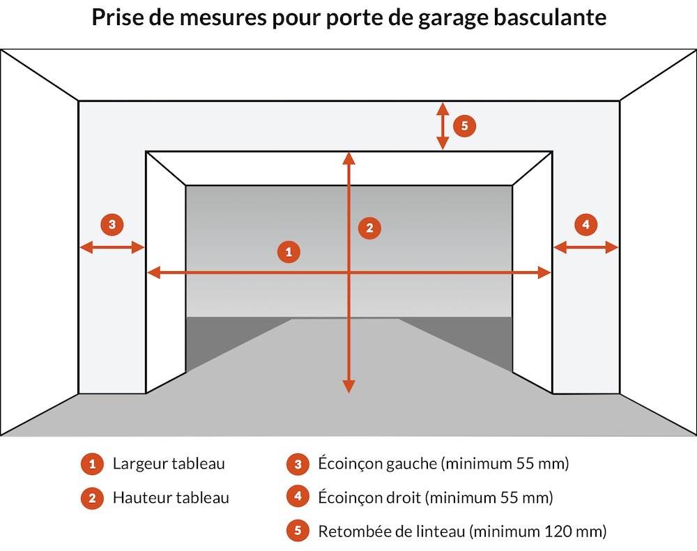 Porte de garage basculante isolation 40mm pas cher for Prix porte de garage basculante sur mesure