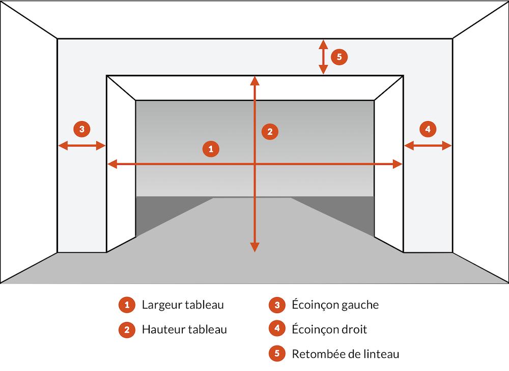 Prise de mesure porte de garage sectionnelle